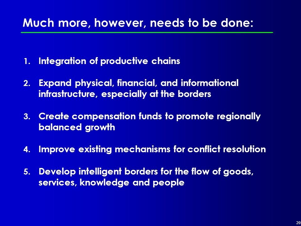 20 1.Integration of productive chains 2.