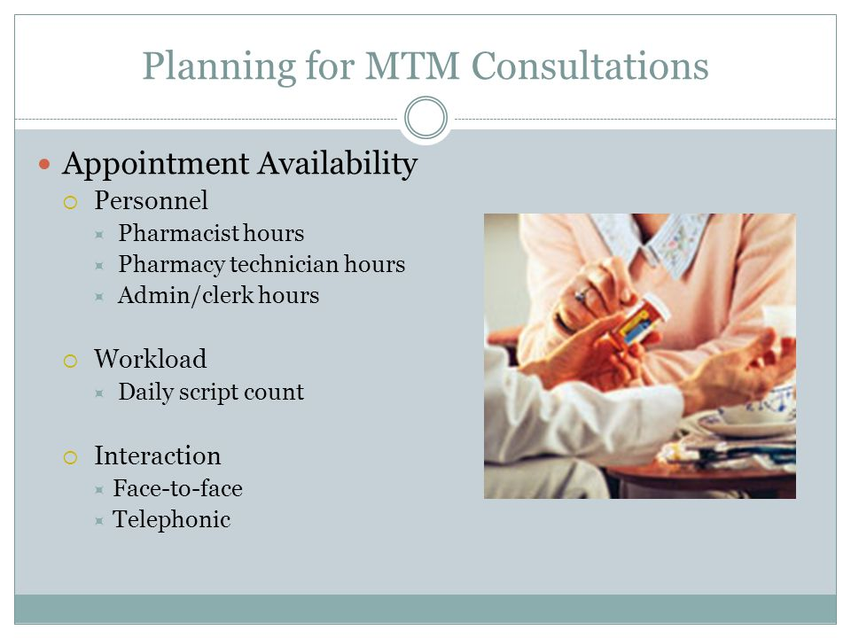 Planning for MTM Consultations Appointment Availability  Personnel  Pharmacist hours  Pharmacy technician hours  Admin/clerk hours  Workload  Da