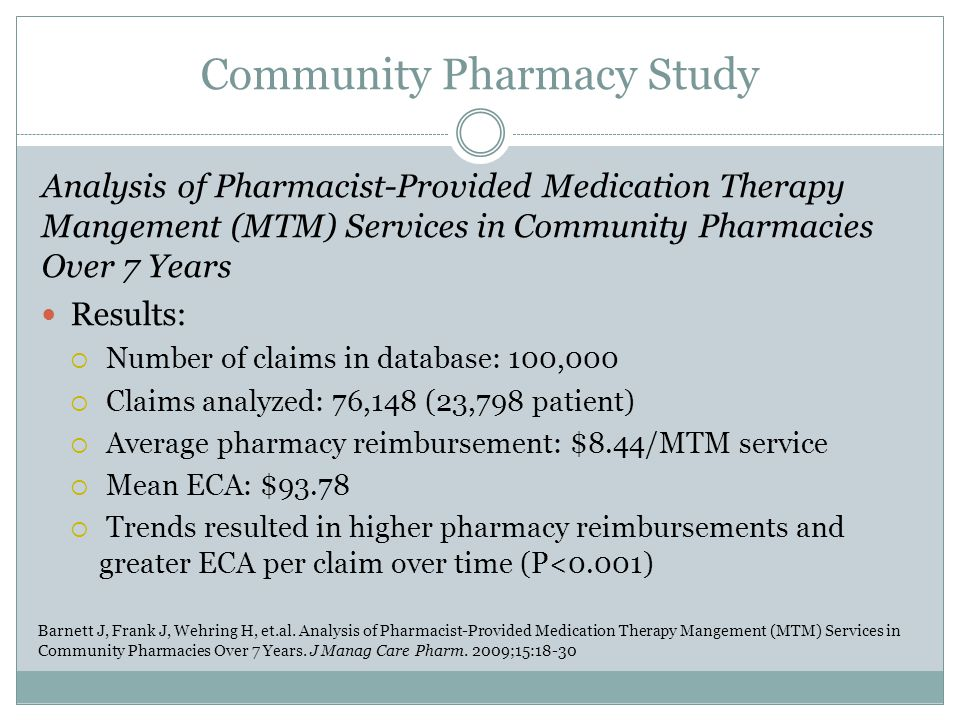 Community Pharmacy Study Analysis of Pharmacist-Provided Medication Therapy Mangement (MTM) Services in Community Pharmacies Over 7 Years Results:  N