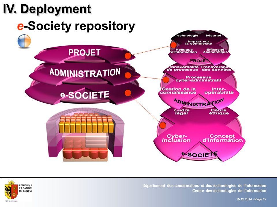 15.12.2014 - Page 17 Département des constructions et des technologies de l information Centre des technologies de l information e-Society repository IV.