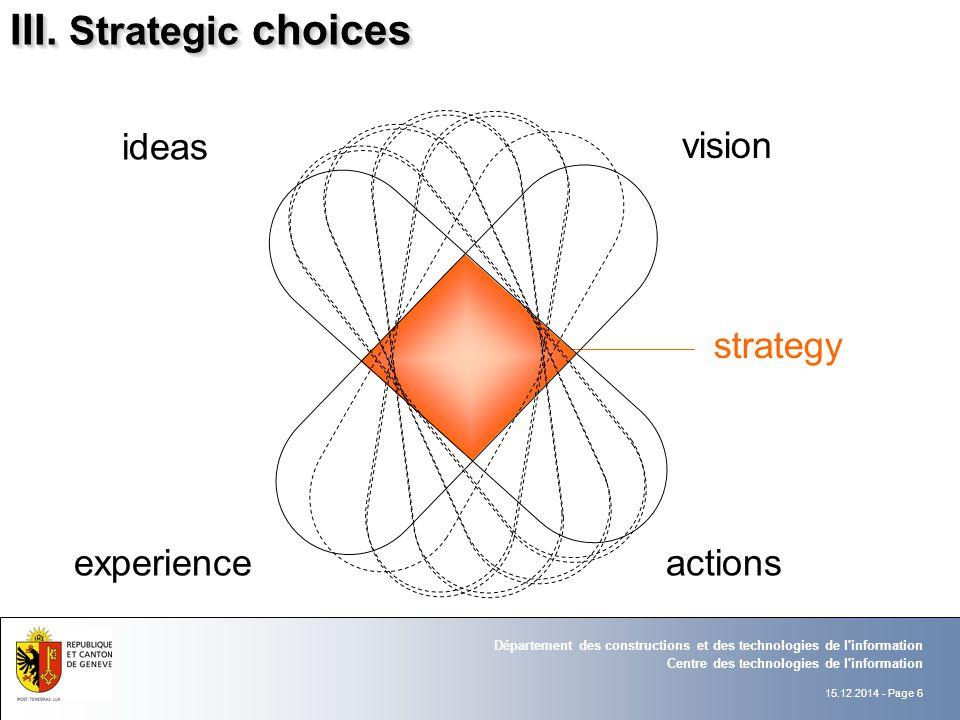 15.12.2014 - Page 6 Département des constructions et des technologies de l information Centre des technologies de l information strategy ideas actions vision experience III.