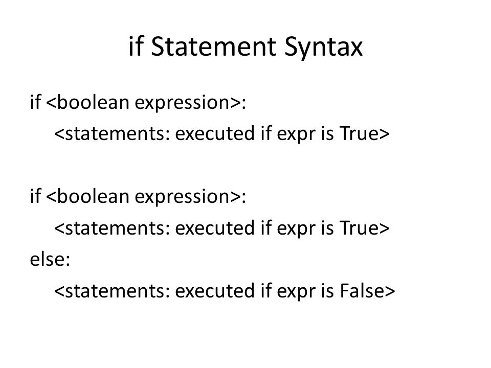 if Statement Syntax if : if : else: