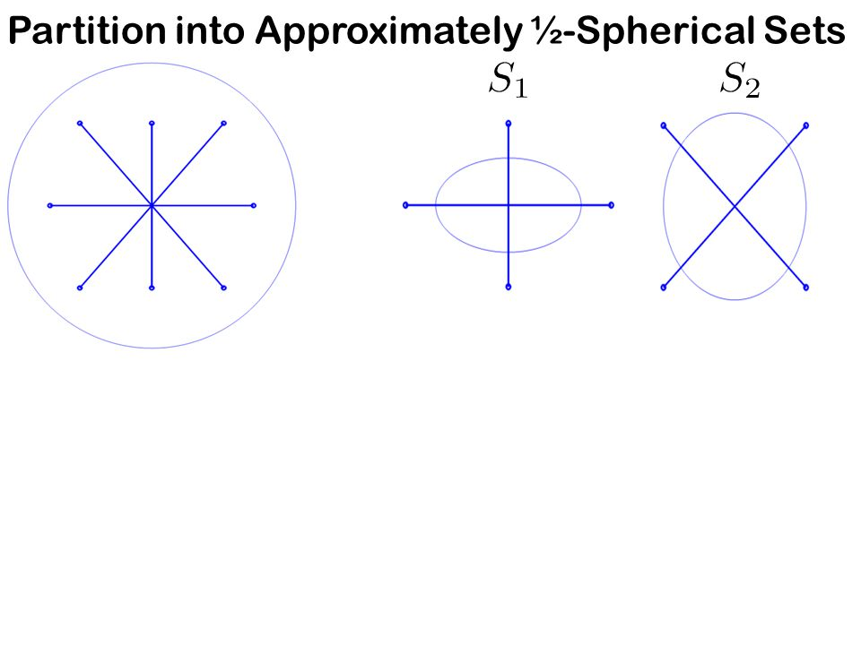 Partition into Approximately ½-Spherical Sets