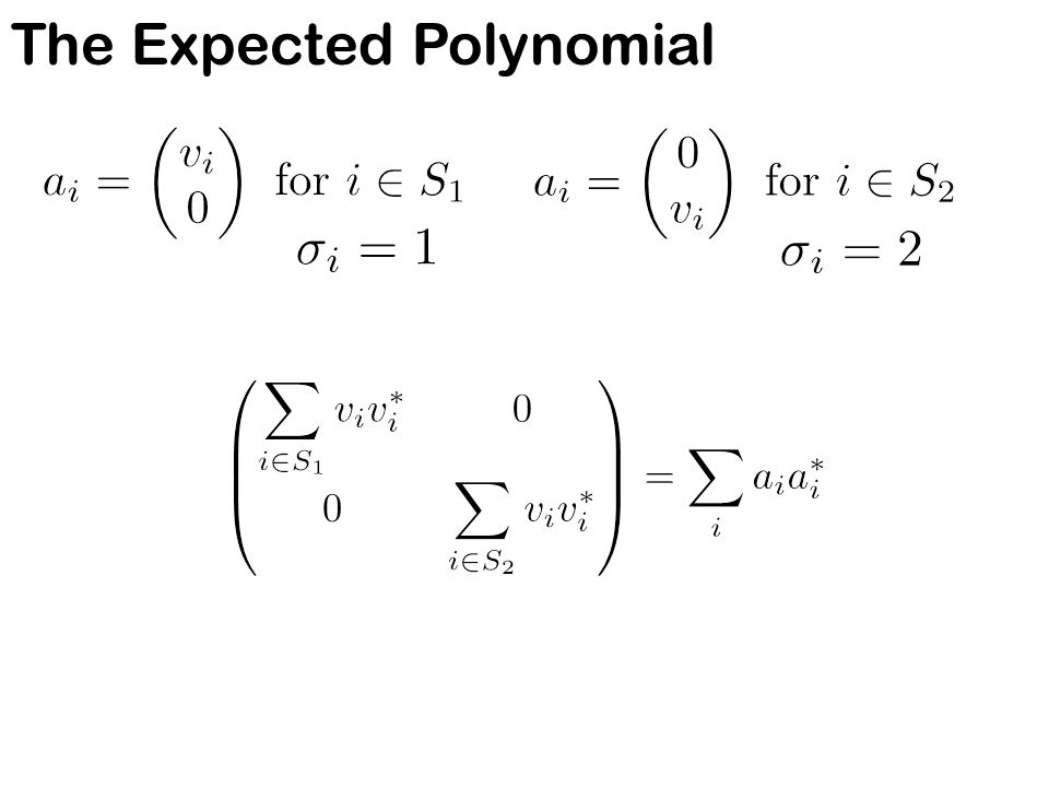 The Expected Polynomial