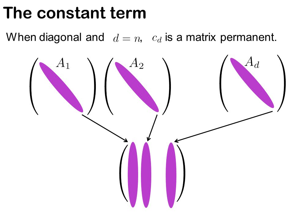 The constant term When diagonal and, is a matrix permanent.