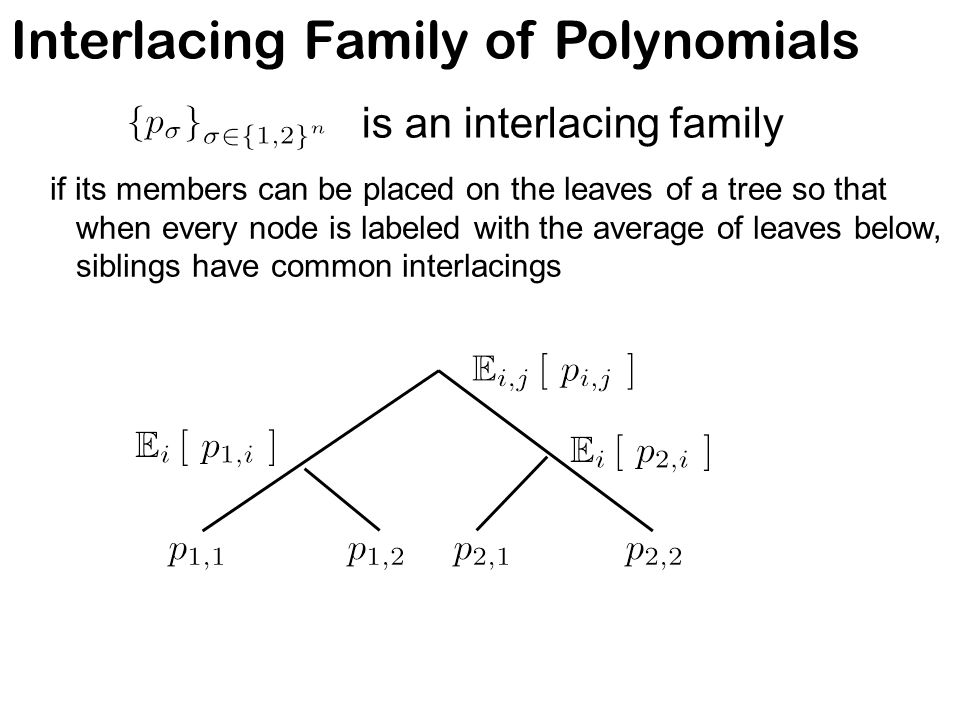 is an interlacing family Interlacing Family of Polynomials if its members can be placed on the leaves of a tree so that when every node is labeled with the average of leaves below, siblings have common interlacings