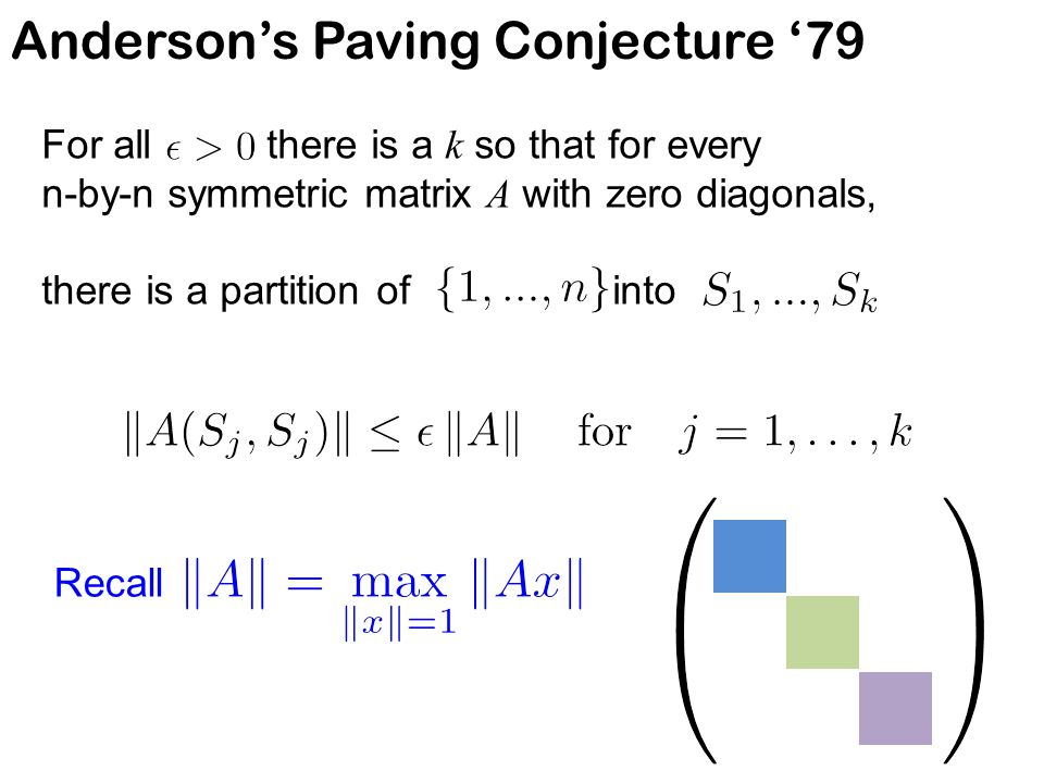 Anderson's Paving Conjecture '79 For all there is a k so that for every n-by-n symmetric matrix A with zero diagonals, there is a partition of into Recall