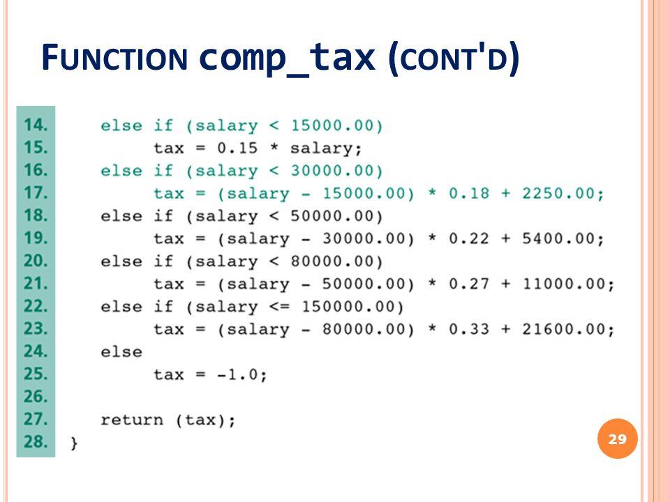 F UNCTION comp_tax ( CONT ' D ) 29