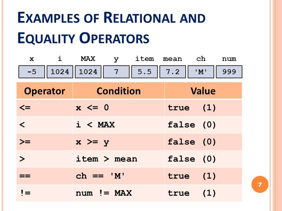 E XAMPLES OF R ELATIONAL AND E QUALITY O PERATORS 7 -5 x 1024 i MAX 7 y 5.5 item 7.2 mean 'M' ch 999 num OperatorConditionValue <=x <= 0true (1) <i <