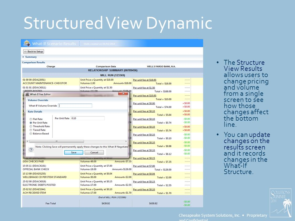 Chesapeake System Solutions, Inc. Proprietary and Confidential Structured View Dynamic The Structure View Results allows users to change pricing and v