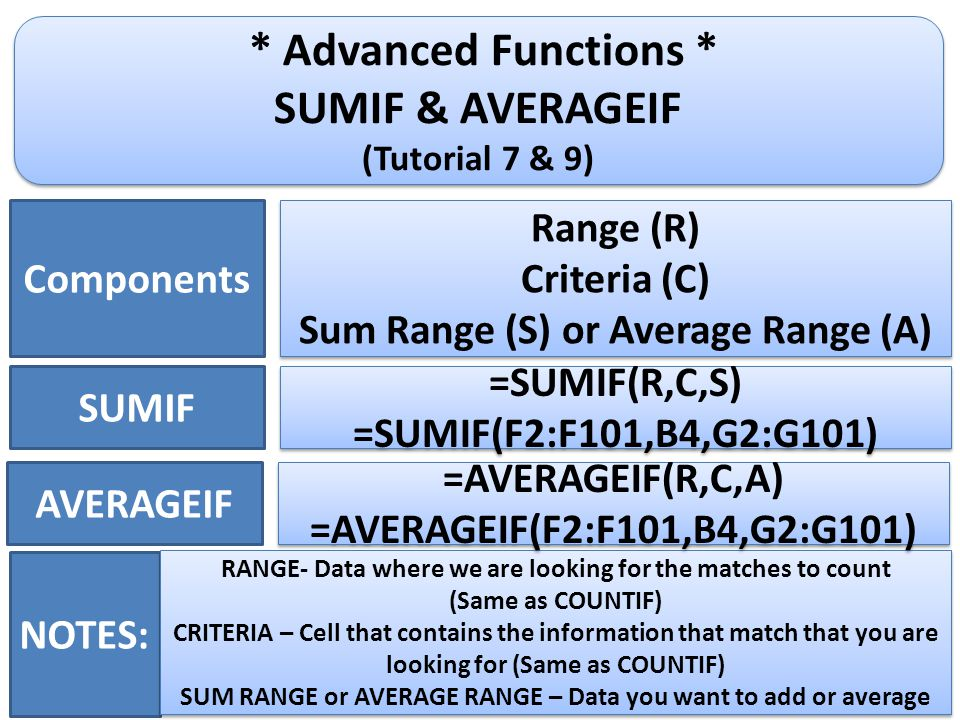 * Advanced Functions * SUMIF & AVERAGEIF (Tutorial 7 & 9) * Advanced Functions * SUMIF & AVERAGEIF (Tutorial 7 & 9) SUMIF Range (R) Criteria (C) Sum R