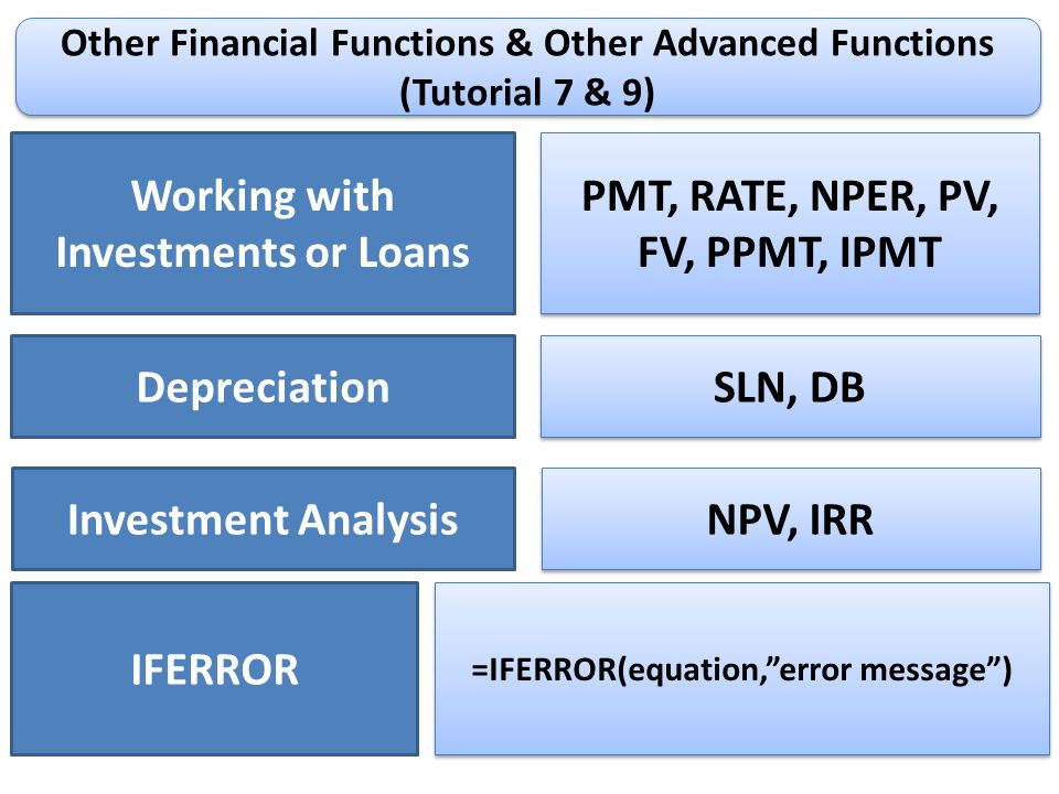 Other Financial Functions & Other Advanced Functions (Tutorial 7 & 9) Working with Investments or Loans PMT, RATE, NPER, PV, FV, PPMT, IPMT Depreciati