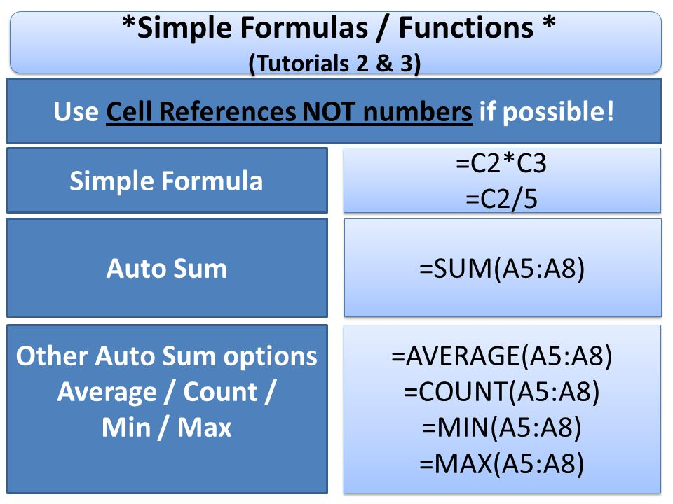 *Simple Formulas / Functions * (Tutorials 2 & 3) *Simple Formulas / Functions * (Tutorials 2 & 3) Simple Formula =C2*C3 =C2/5 =C2*C3 =C2/5 Auto Sum =S
