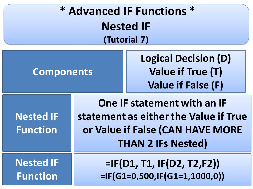 * Advanced IF Functions * Nested IF (Tutorial 7) * Advanced IF Functions * Nested IF (Tutorial 7) Nested IF Function Logical Decision (D) Value if Tru