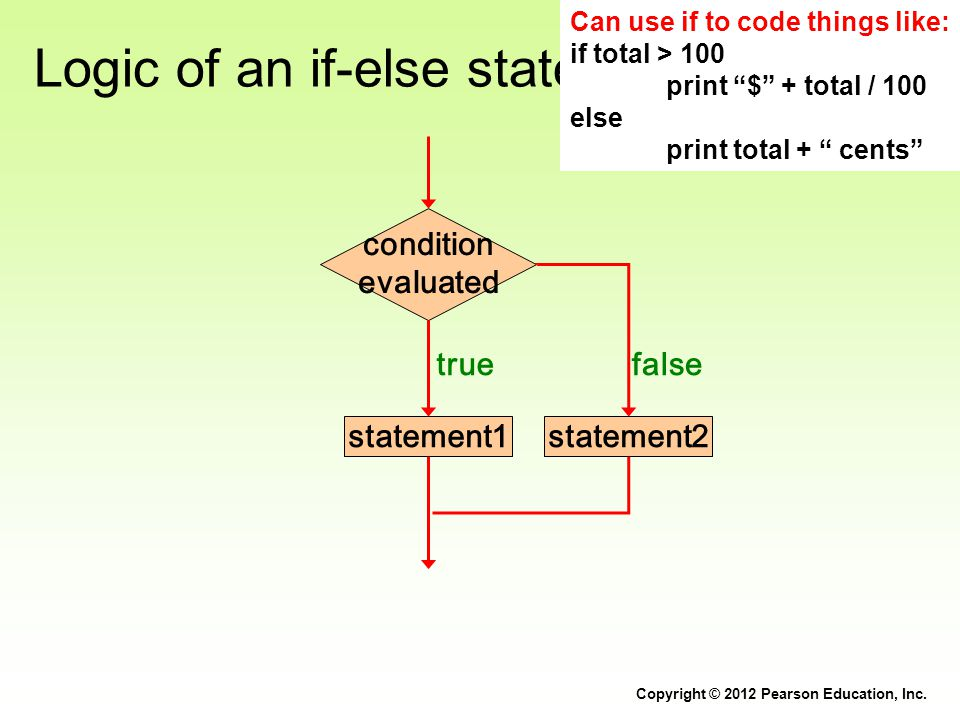 Logic of an if-else statement condition evaluated statement1 true false statement2 Copyright © 2012 Pearson Education, Inc.