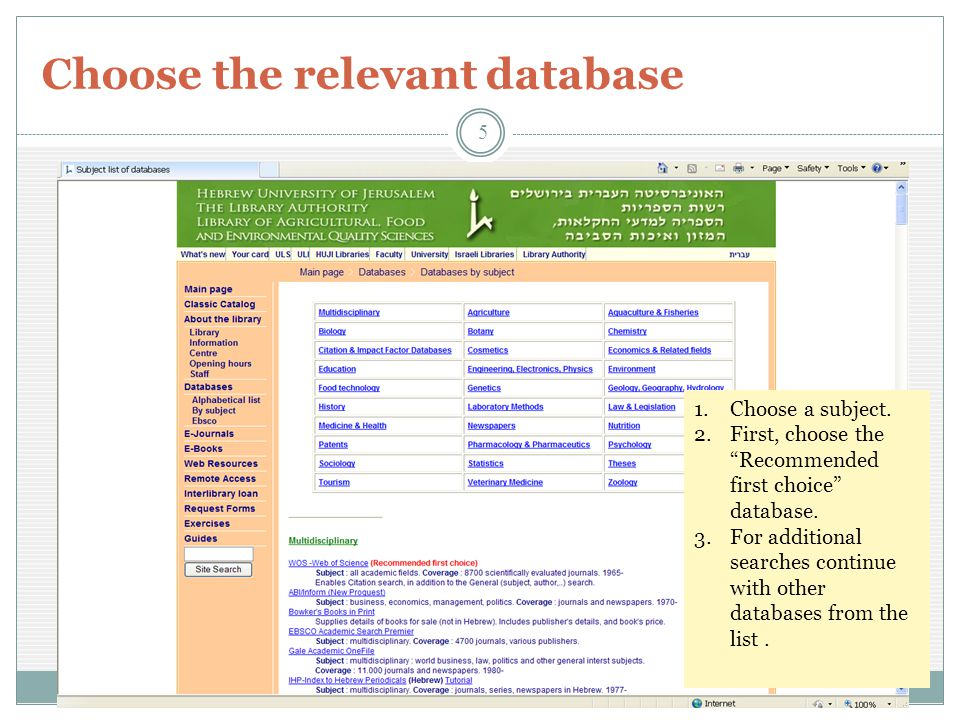 5 1.Choose a subject. 2.First, choose the Recommended first choice database.