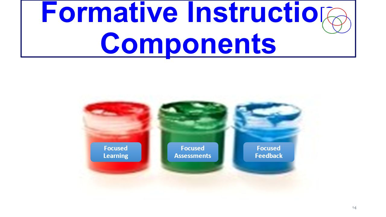 Focused Learning Focused Assessments Focused Feedback 14 Formative Instruction Components