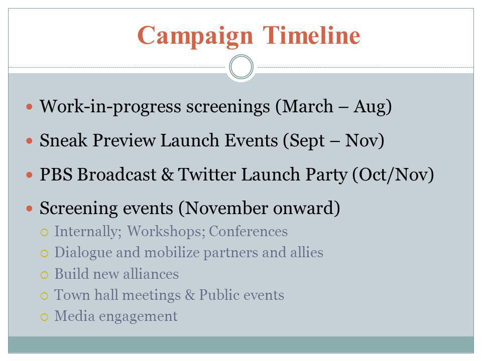 Campaign Timeline Work-in-progress screenings (March – Aug) Sneak Preview Launch Events (Sept – Nov) PBS Broadcast & Twitter Launch Party (Oct/Nov) Screening events (November onward)  Internally; Workshops; Conferences  Dialogue and mobilize partners and allies  Build new alliances  Town hall meetings & Public events  Media engagement