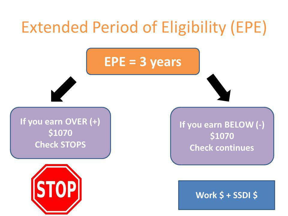 Extended Period of Eligibility (EPE) EPE = 3 years If you earn OVER (+) $1070 Check STOPS If you earn BELOW (-) $1070 Check continues Work $ + SSDI $