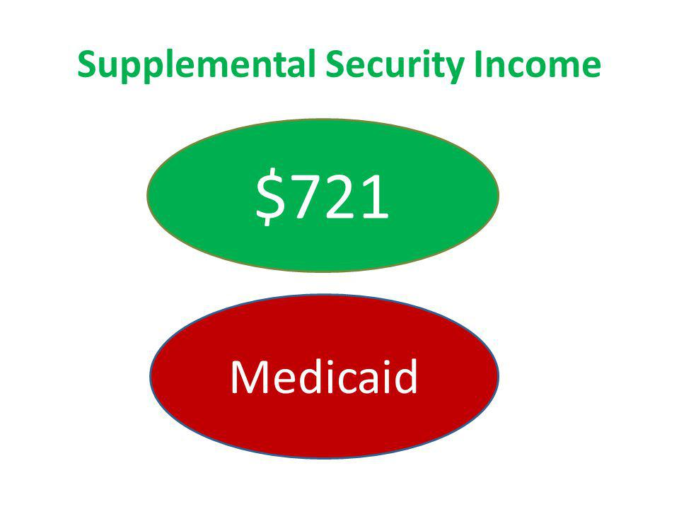 Supplemental Security Income $721 Medicaid