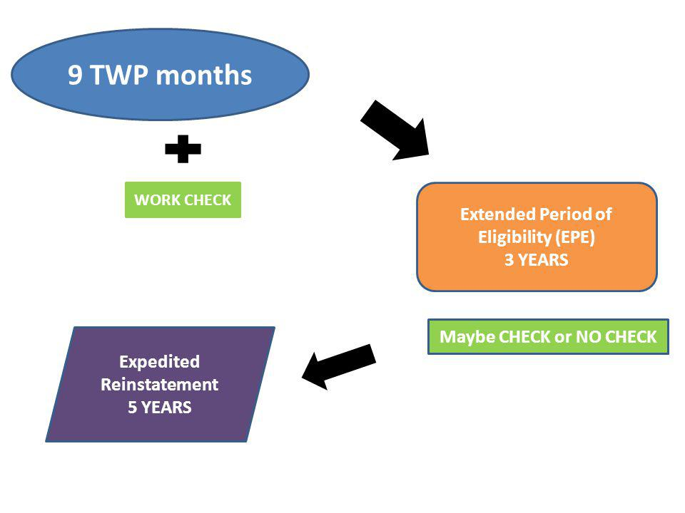 9 TWP months Extended Period of Eligibility (EPE) 3 YEARS WORK CHECK Maybe CHECK or NO CHECK Expedited Reinstatement 5 YEARS