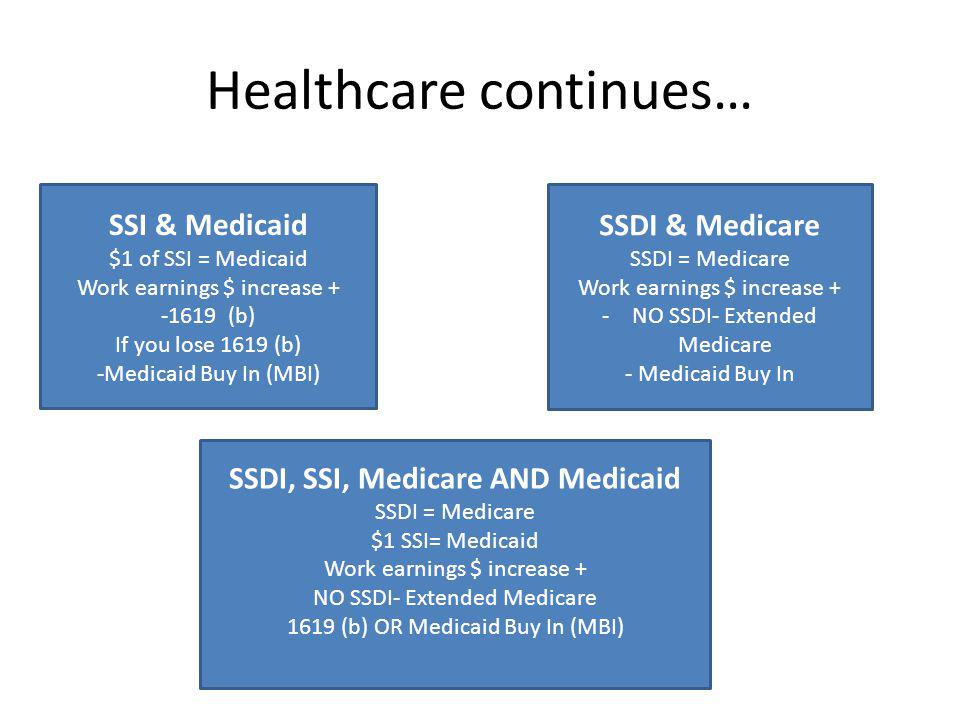 Healthcare continues… SSI & Medicaid $1 of SSI = Medicaid Work earnings $ increase + -1619 (b) If you lose 1619 (b) -Medicaid Buy In (MBI) SSDI & Medicare SSDI = Medicare Work earnings $ increase + -NO SSDI- Extended Medicare - Medicaid Buy In SSDI, SSI, Medicare AND Medicaid SSDI = Medicare $1 SSI= Medicaid Work earnings $ increase + NO SSDI- Extended Medicare 1619 (b) OR Medicaid Buy In (MBI)