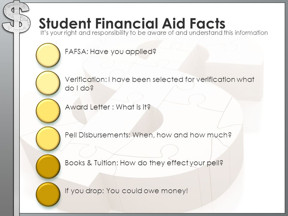 Award Letter : What is it? Student Financial Aid Facts It's your right and responsibility to be aware of and understand this information FAFSA: Have y