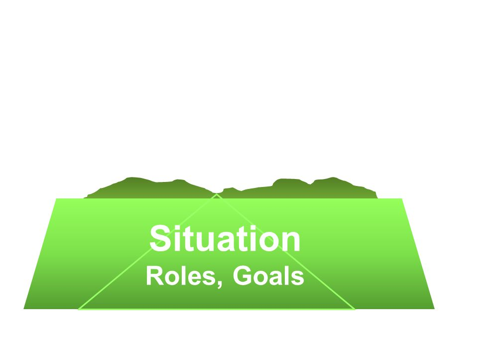 Situation Roles, Goals