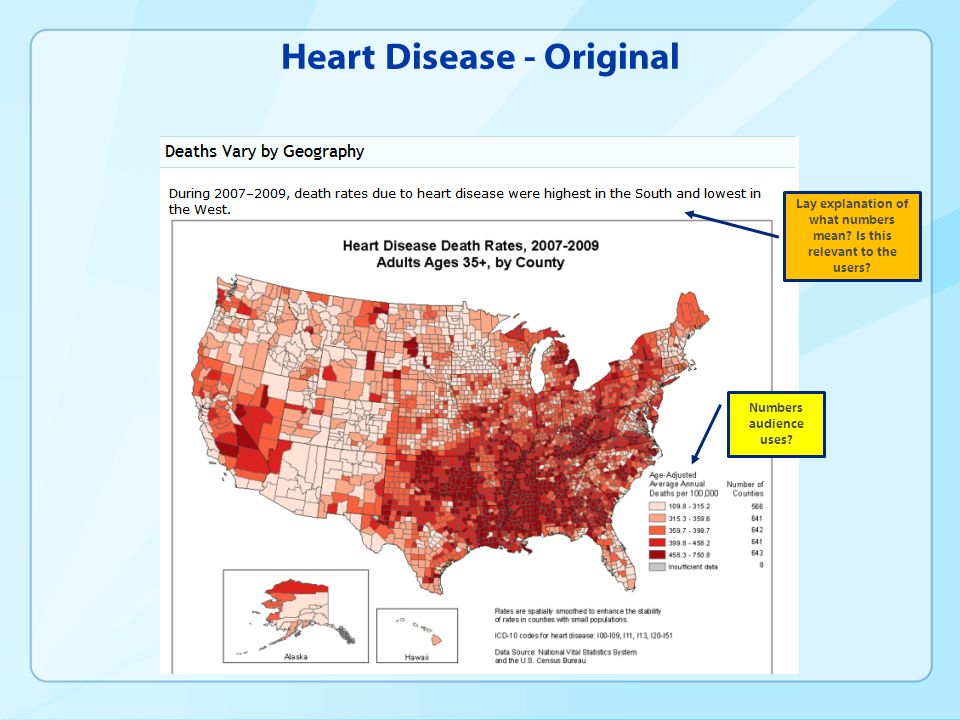 Heart Disease - Original Numbers audience uses. Lay explanation of what numbers mean.