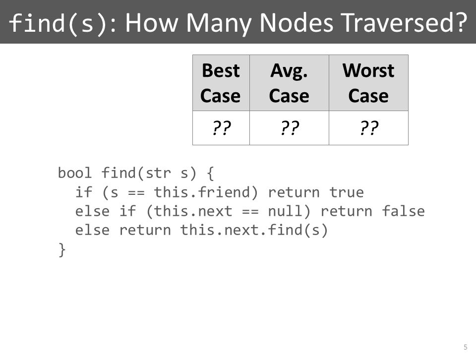 find(s) : How Many Nodes Traversed.Best Case Avg.