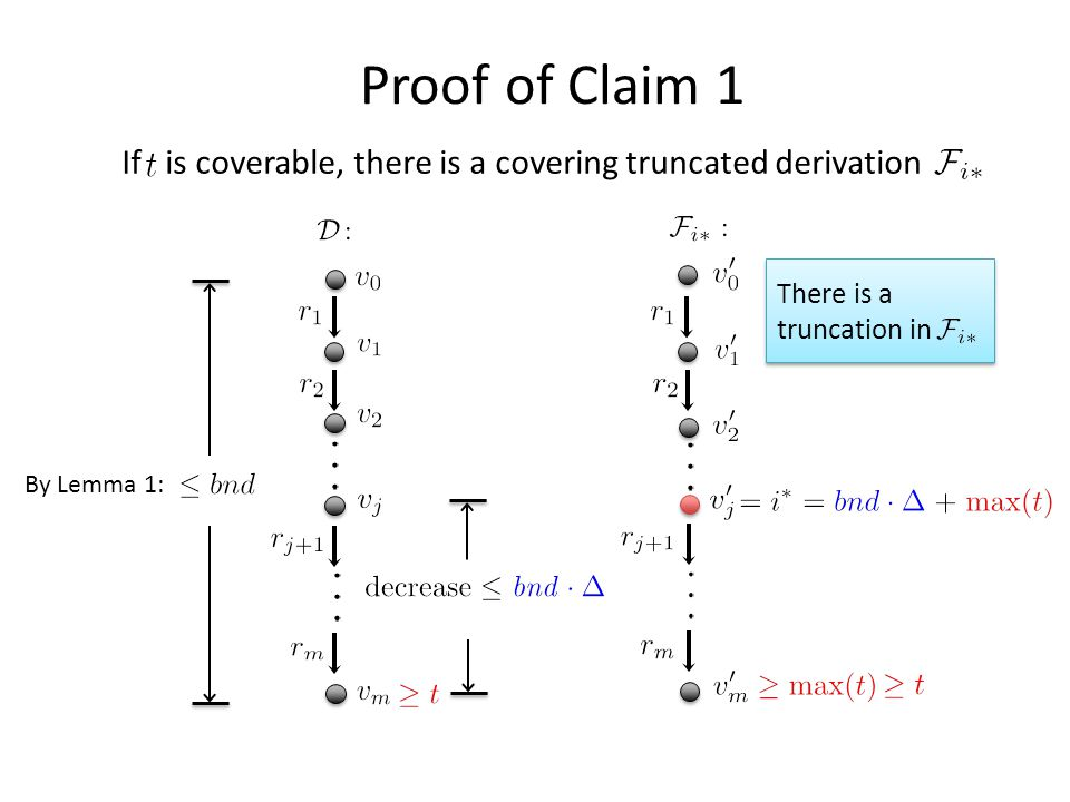 Proof of Claim 1 By Lemma 1: There is a truncation in If is coverable, there is a covering truncated derivation