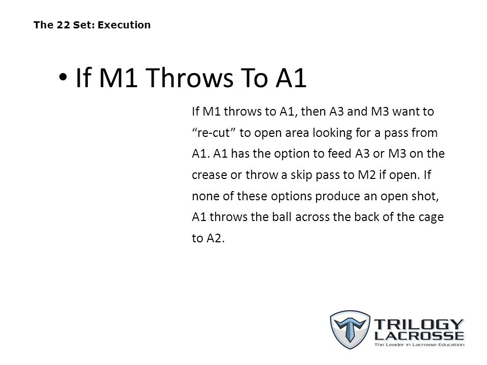 "The 22 Set: Execution If M1 throws to A1, then A3 and M3 want to ""re-cut"" to open area looking for a pass from A1. A1 has the option to feed A3 or M3"