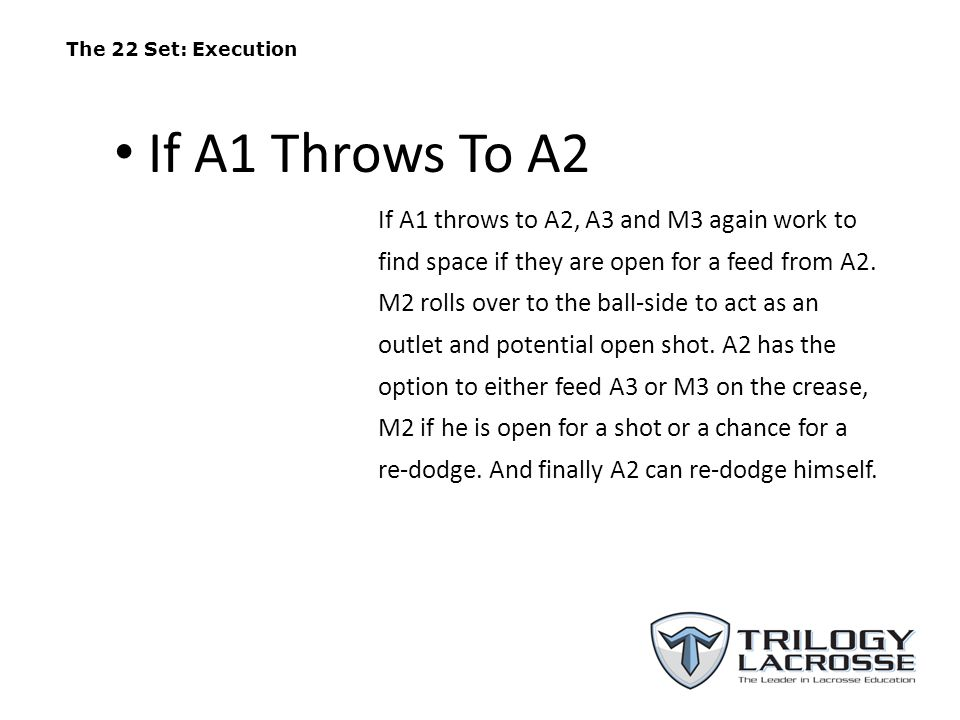 The 22 Set: Execution If A1 throws to A2, A3 and M3 again work to find space if they are open for a feed from A2. M2 rolls over to the ball-side to ac