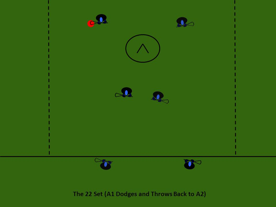 The 22 Set (A1 Dodges and Throws Back to A2)