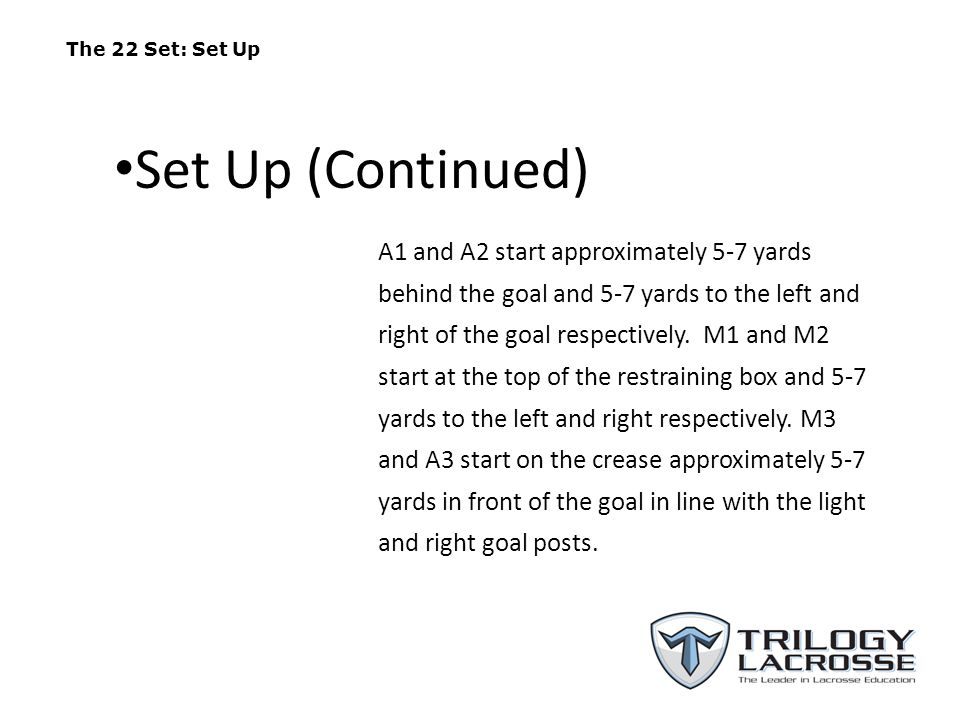 The 22 Set: Set Up A1 and A2 start approximately 5-7 yards behind the goal and 5-7 yards to the left and right of the goal respectively. M1 and M2 sta