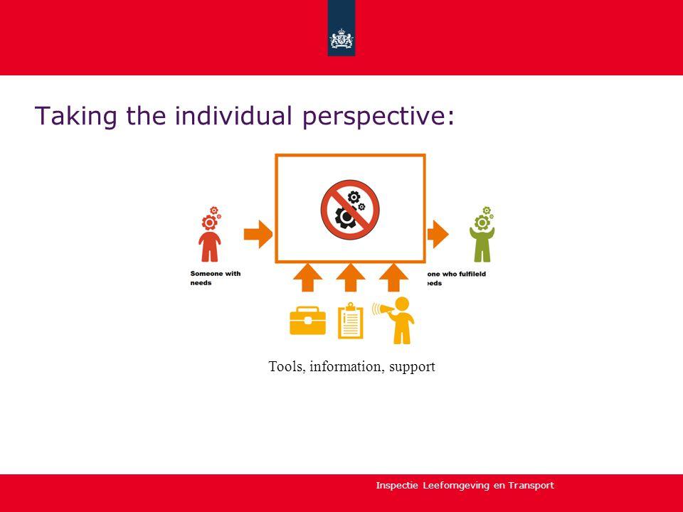 Inspectie Leefomgeving en Transport Taking the societal perspective: Tools, information, support