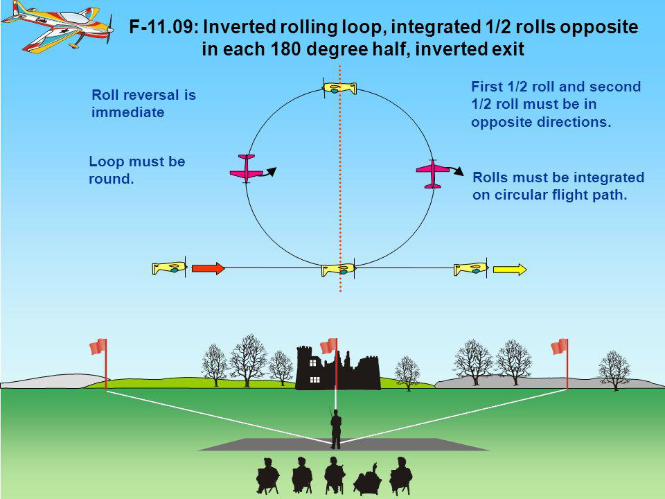 F-11.09: Inverted rolling loop, integrated 1/2 rolls opposite in each 180 degree half, inverted exit Loop must be round.