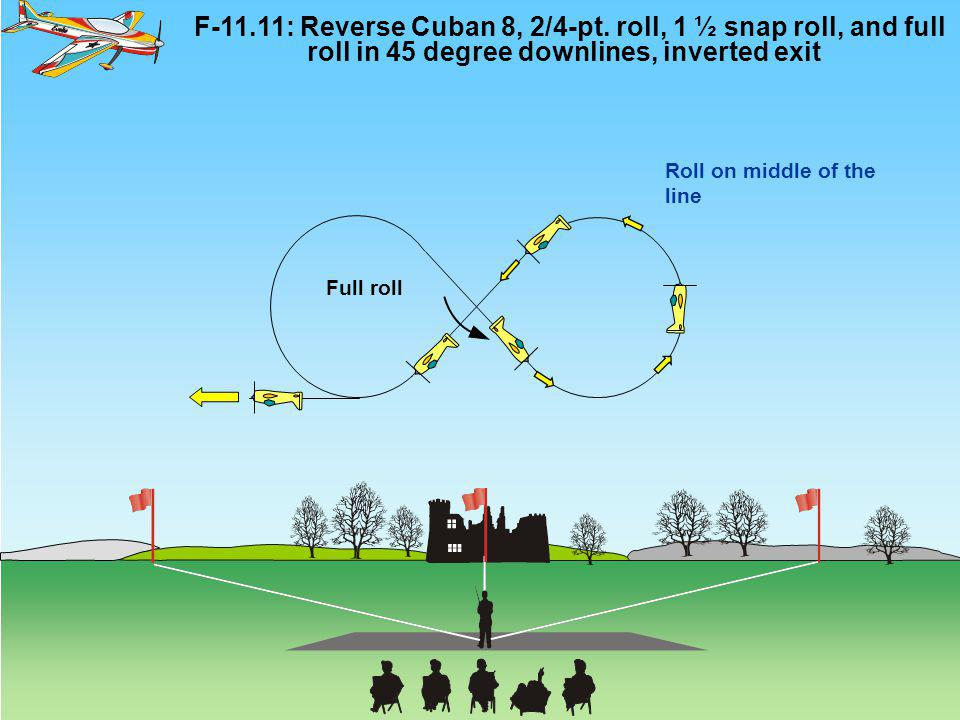Full roll F-11.11: Reverse Cuban 8, 2/4-pt. roll, 1 ½ snap roll, and full roll in 45 degree downlines, inverted exit Roll on middle of the line
