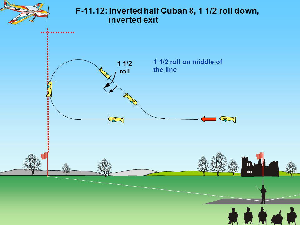 F-11.12: Inverted half Cuban 8, 1 1/2 roll down, inverted exit 1 1/2 roll on middle of the line 1 1/2 roll