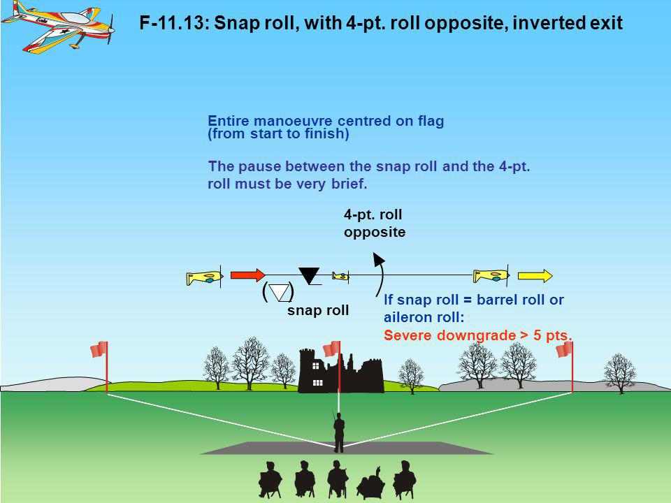 F-11.13: Snap roll, with 4-pt. roll opposite, inverted exit 4-pt. roll opposite snap roll The pause between the snap roll and the 4-pt. roll must be v