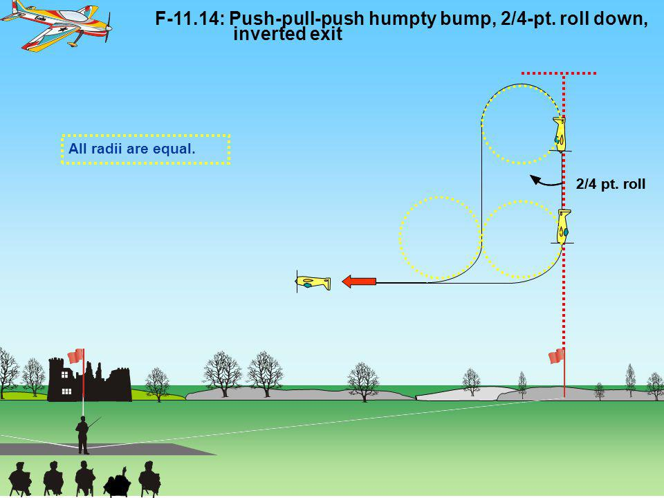 All radii are equal. F-11.14: Push-pull-push humpty bump, 2/4-pt. roll down, inverted exit 2/4 pt. roll