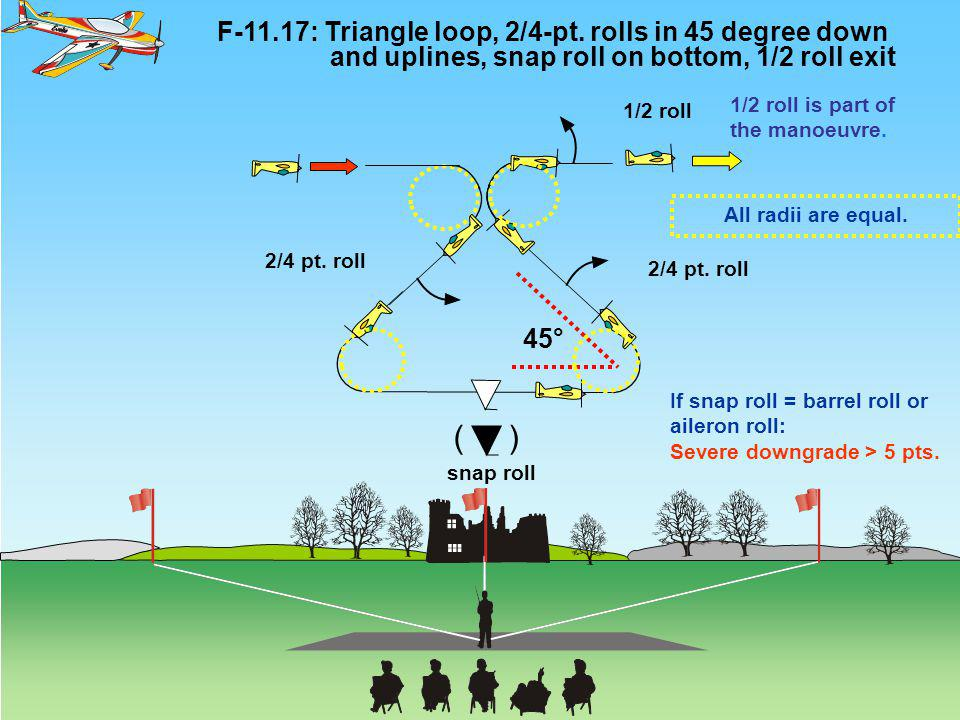 F-11.17: Triangle loop, 2/4-pt.