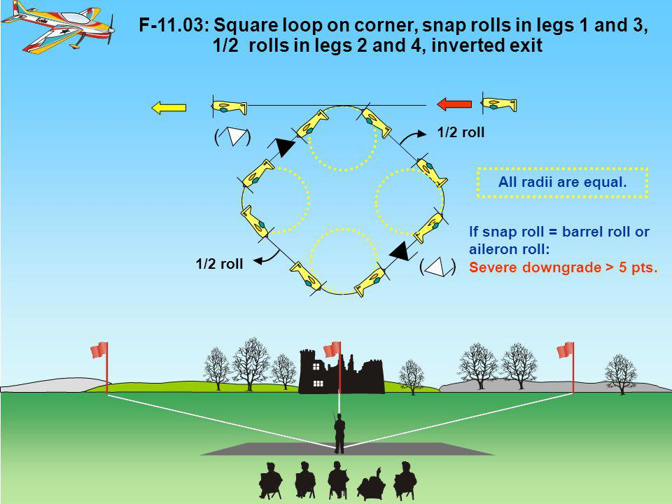 ( ) F-11.03: Square loop on corner, snap rolls in legs 1 and 3, 1/2 rolls in legs 2 and 4, inverted exit 1/2 roll All radii are equal.