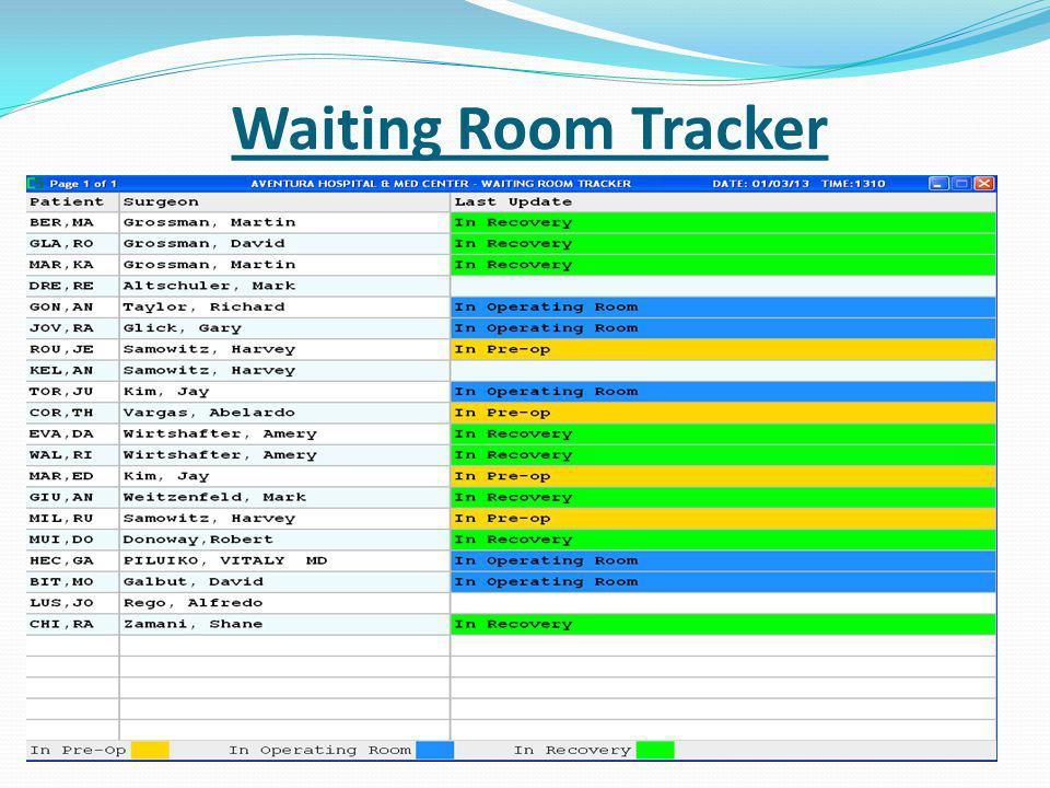 Waiting Room Tracker