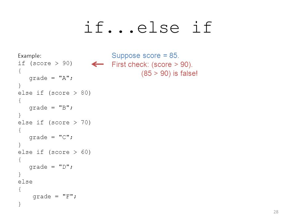 if...else if Example: if (score > 90) { grade =