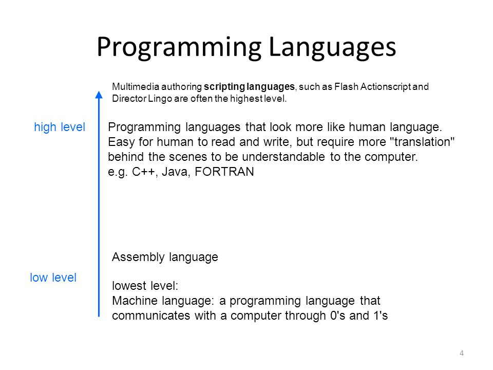 4 Programming Languages low level high levelProgramming languages that look more like human language.