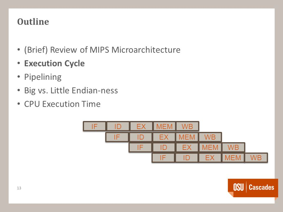 Outline (Brief) Review of MIPS Microarchitecture Execution Cycle Pipelining Big vs.