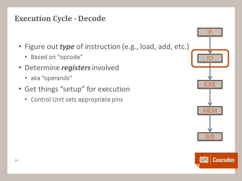 Execution Cycle - Decode 16 IF ID EXE MEM WB Figure out type of instruction (e.g., load, add, etc.) Based on opcode Determine registers involved aka operands Get things setup for execution Control Unit sets appropriate pins