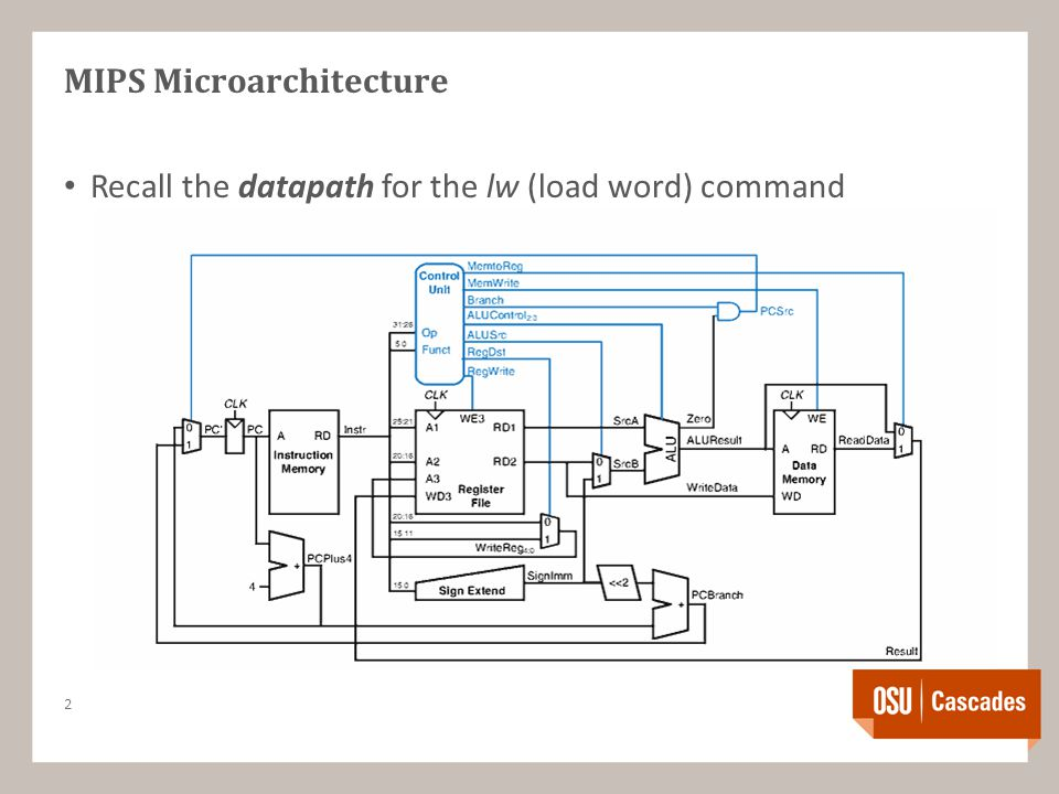 MIPS Microarchitecture Recall the datapath for the lw (load word) command 2
