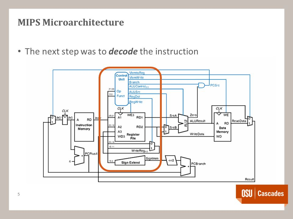 MIPS Microarchitecture The next step was to decode the instruction 5
